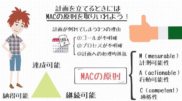 MACの原則と計画