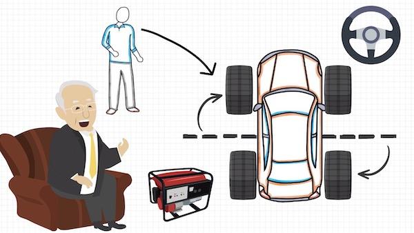 選択理論と車
