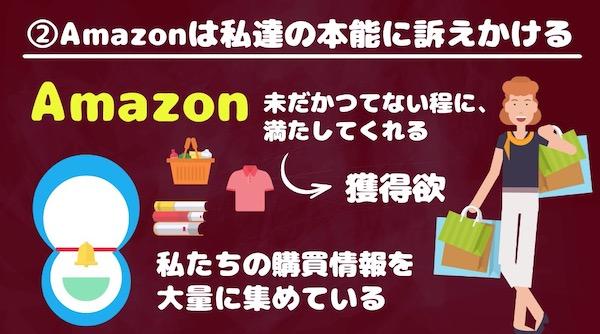 AmazonとGAFA