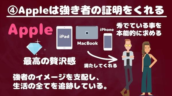 AppleとGAFA