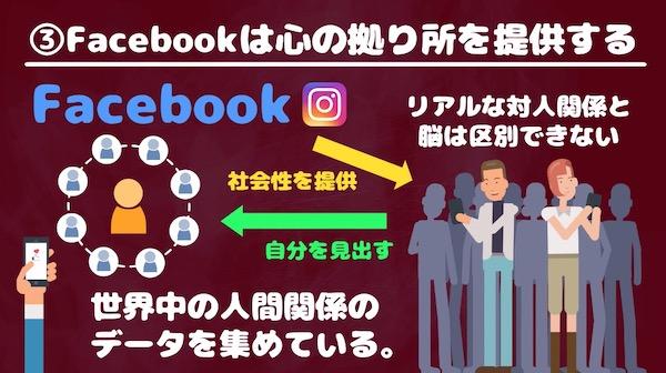 FacebookとGAFA