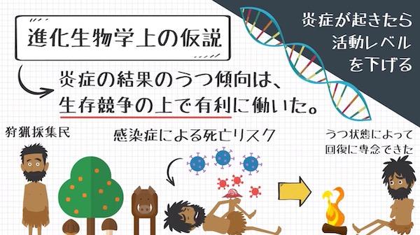 うつ病の進化生物学上の仮説