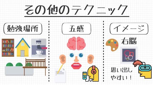 勉強場所・五感・右脳