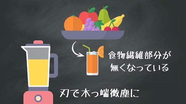 果物はそのまま食べる