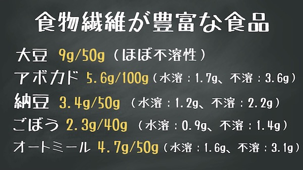 食物繊維が豊富な食品一覧