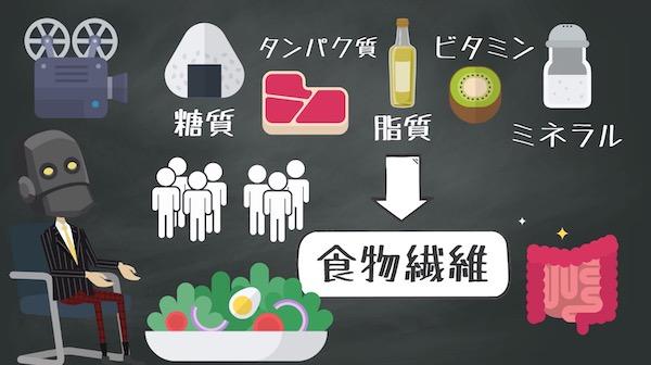 食物繊維の役割まとめ