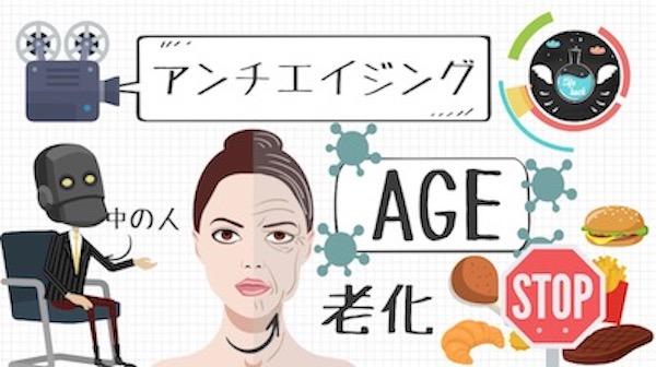 アンチエイジング斗糖化・AGE