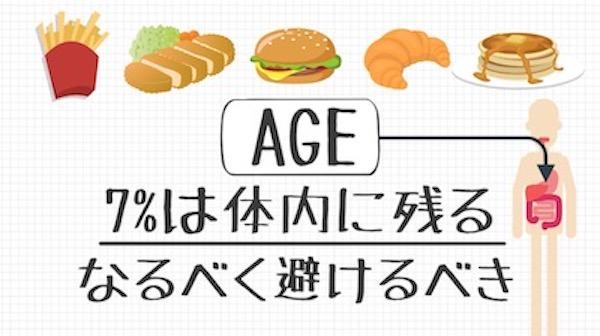 AGEと食品