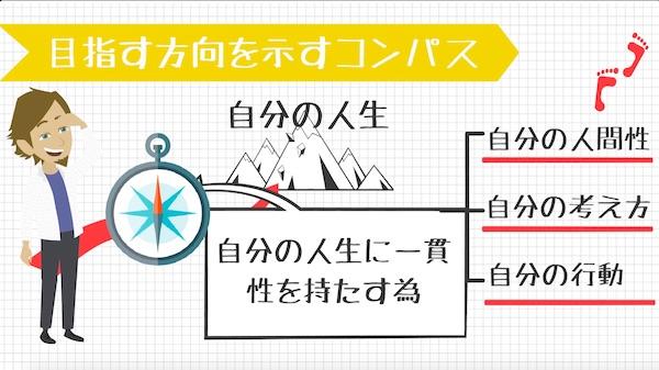 ライフデザイン_コンパス
