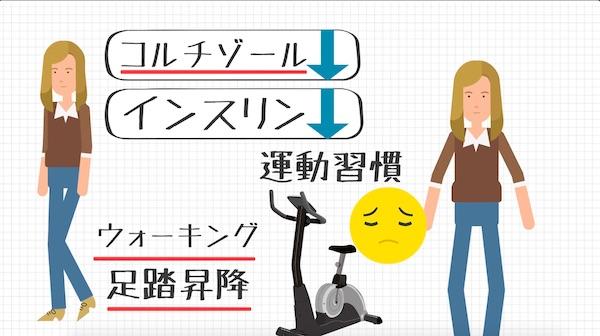 お菓子中毒_運動