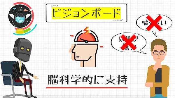 ビジュアライゼーション_まとめ