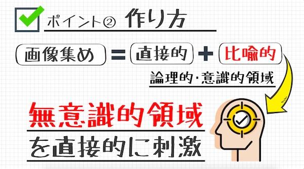 ビジュアライゼーション_作り方