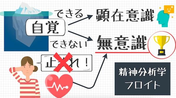 病の5段階_顕在意識と無意識